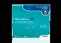Minoxidil Mylan 2 %, Solution Pour Application Cutanée à TOURNAN-EN-BRIE